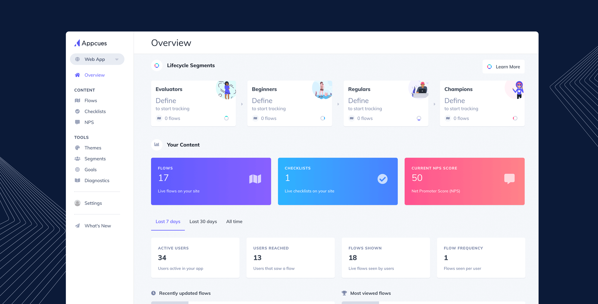 Introducing the Appcues Product-Led Growth Platform