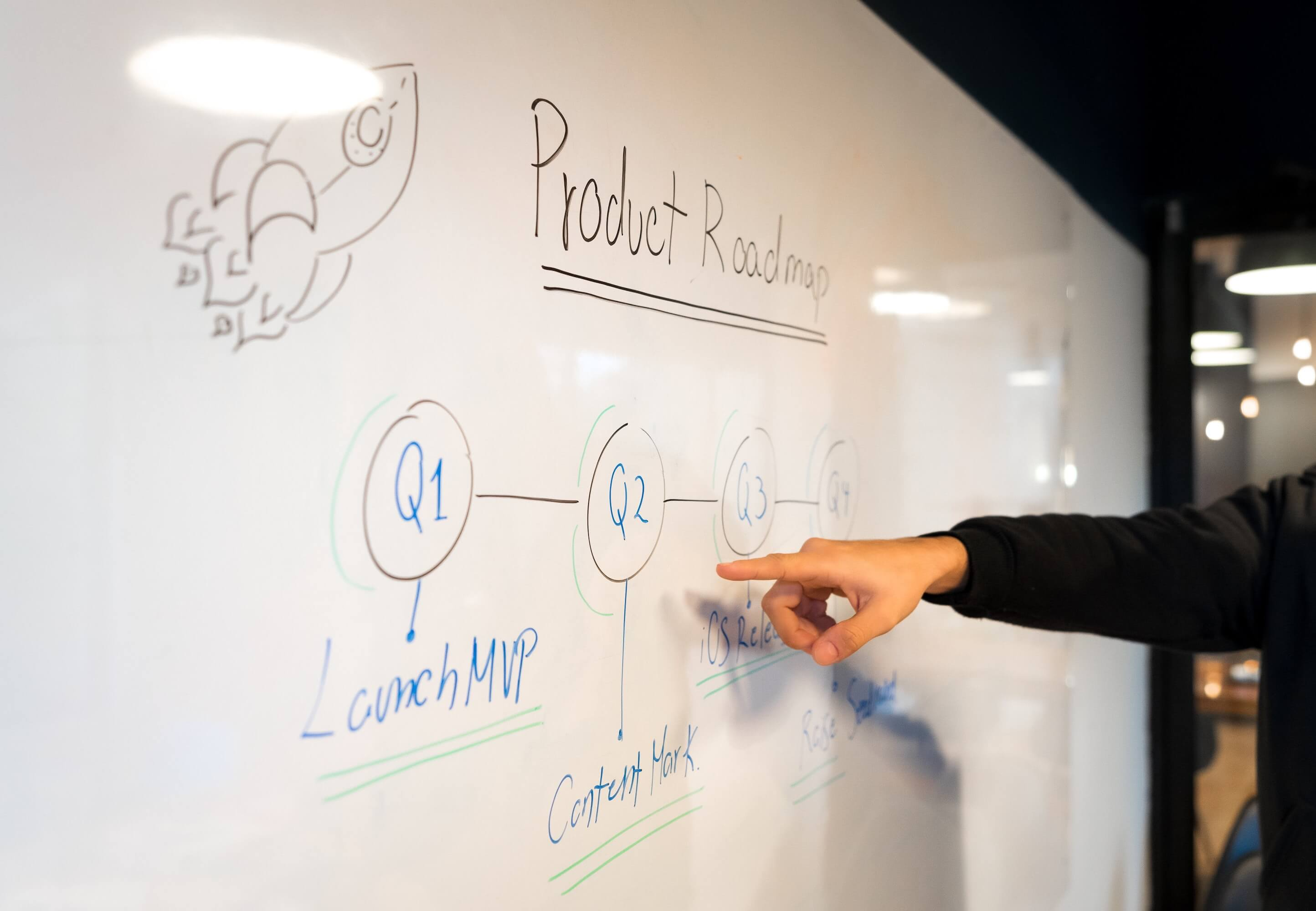 What kind of product roadmap is right for your team?