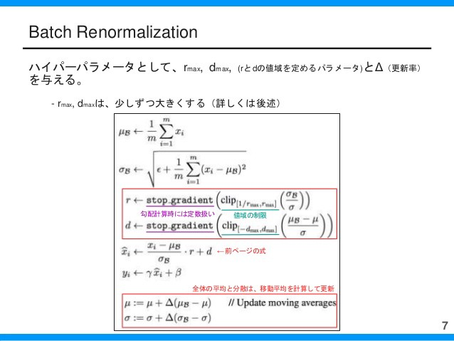 Batch renormalisation
