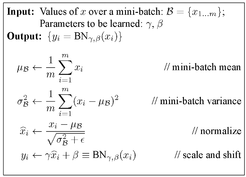 Algorithm of shape shifting distributions