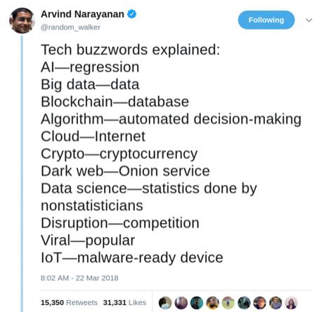 Tweet on Tech Buzzwords