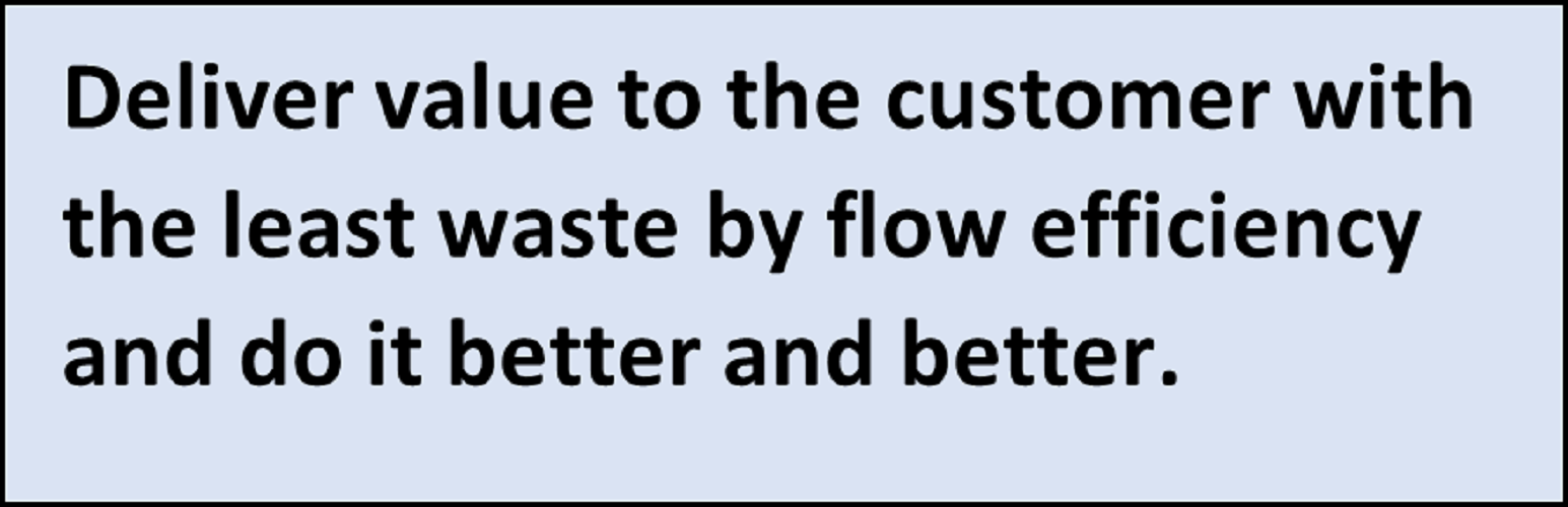 DEFINING LEAN CONSTRUCTION AND WHY IT MATTERS