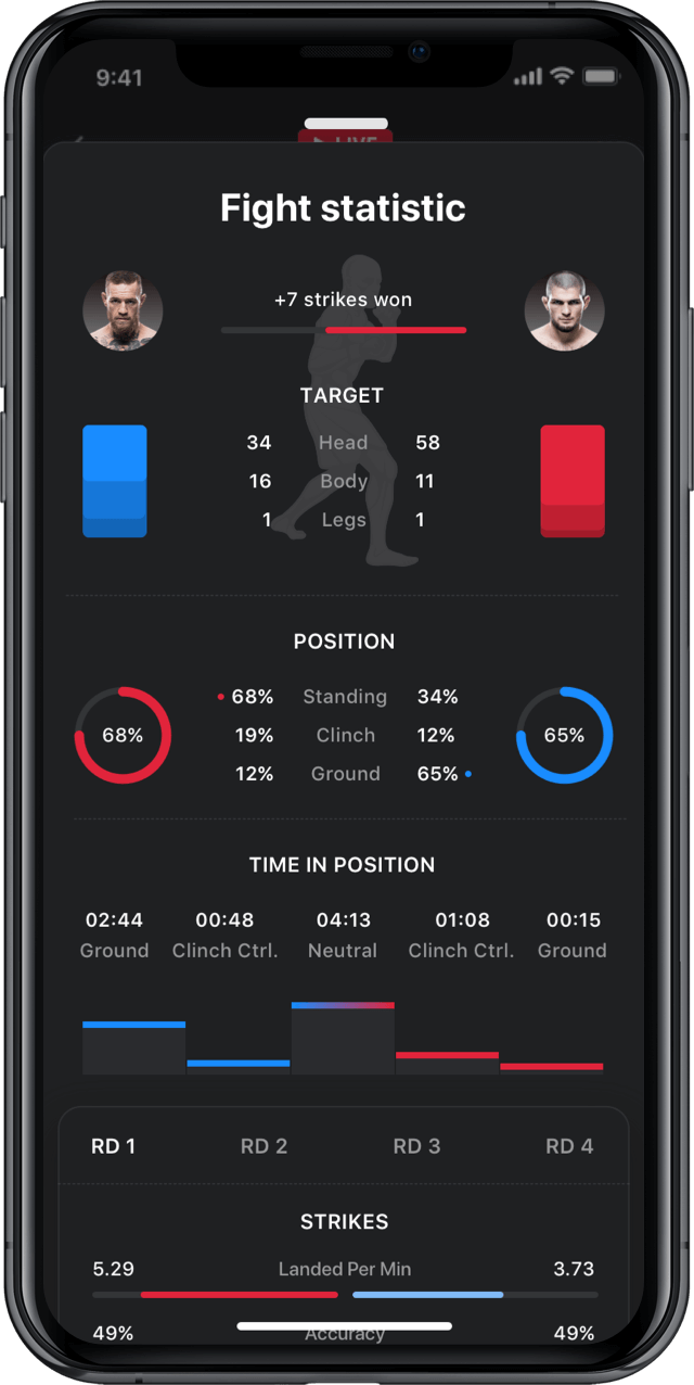 Iphone screen, rewind app, fight statistic