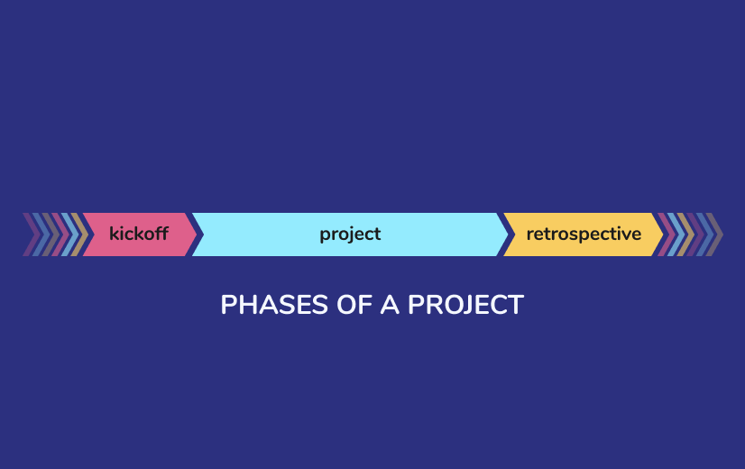 How to start projects right