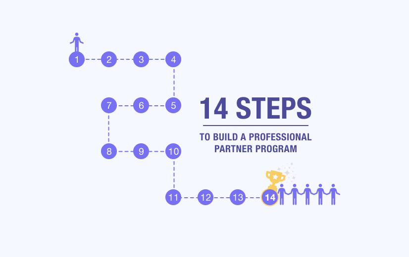 Partner Program – The 14 Steps to Build Your Reseller Channel Program