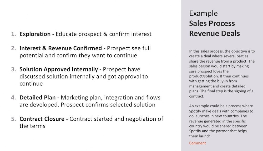 Sales Process Revenue deals