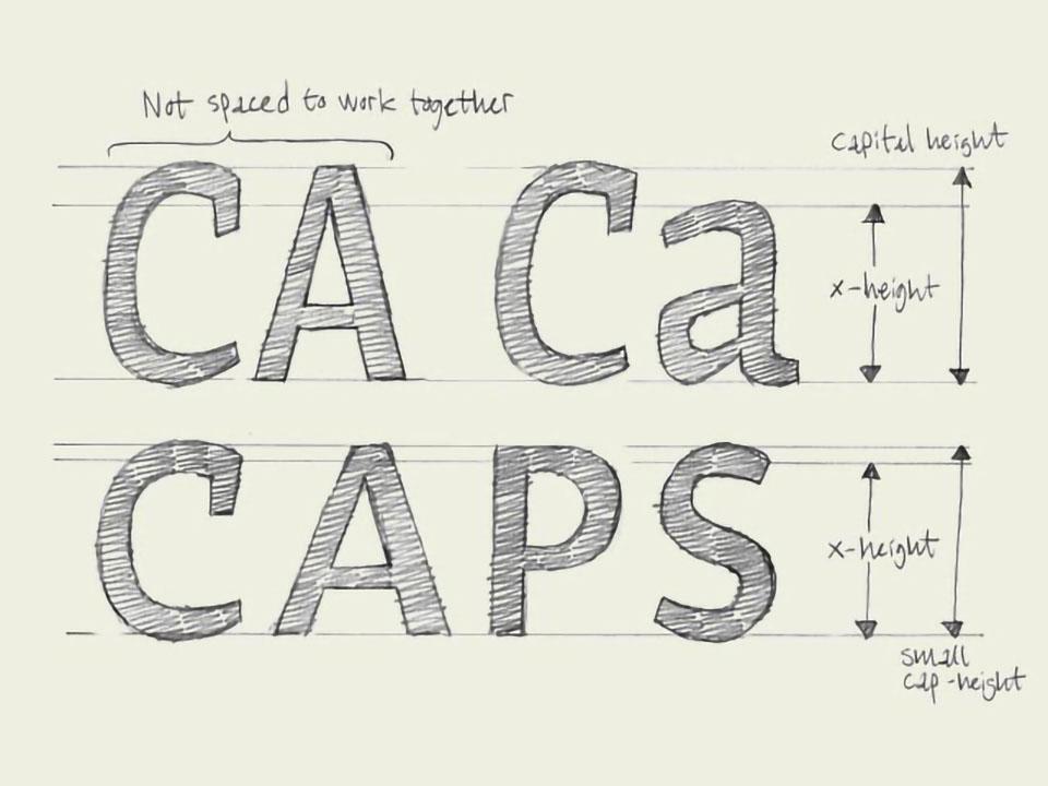 A kis kapitálisokat azért tervezték hogy jól együttműködjenek a kisbetűkkel, harmónikus és kielégítő eredményt adjanak.