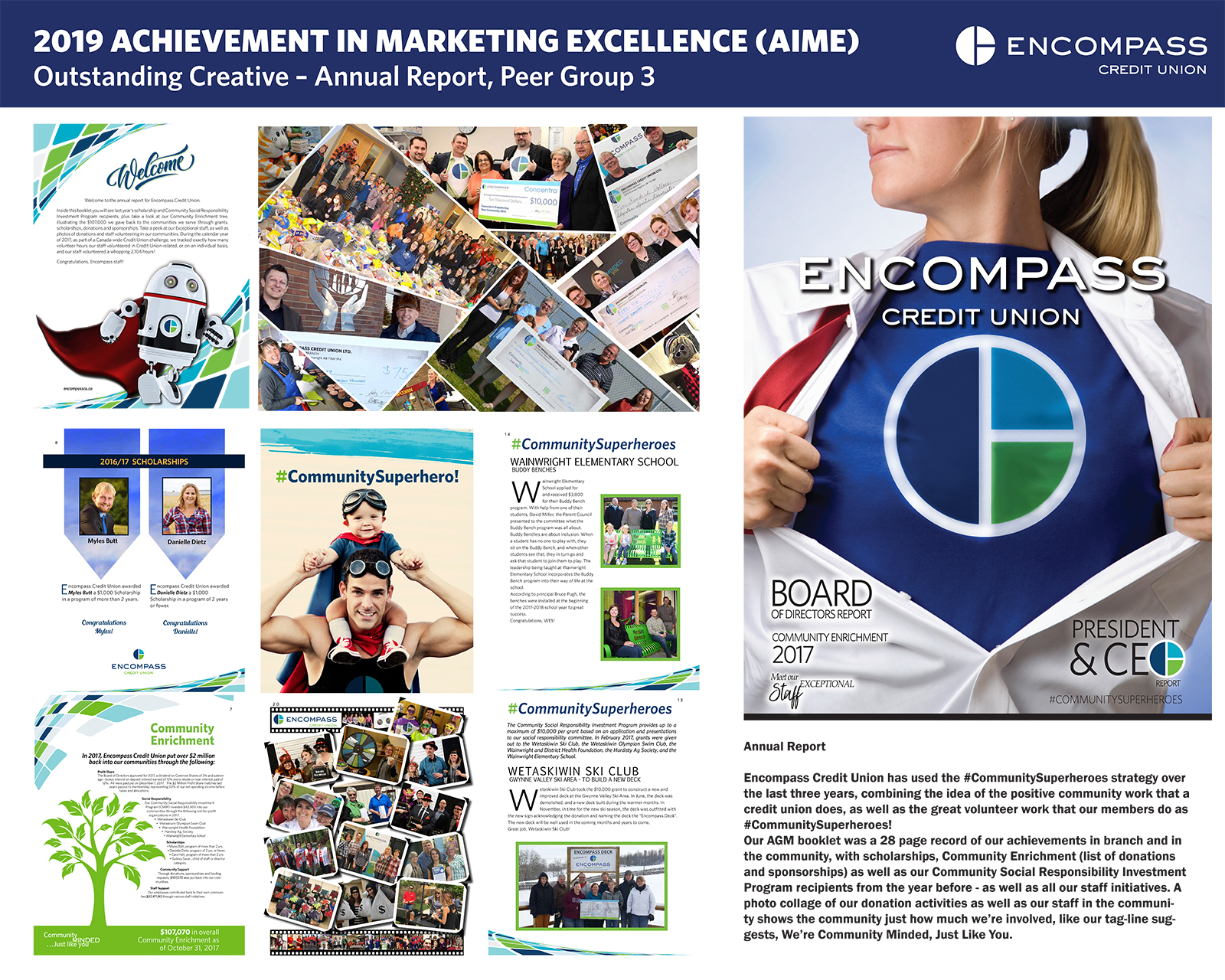 Front cover of annual report with blonde-haired woman tearing open her shirt like Clark Kent from Superman with Encompass Credit Union logo replacing Superman logo.