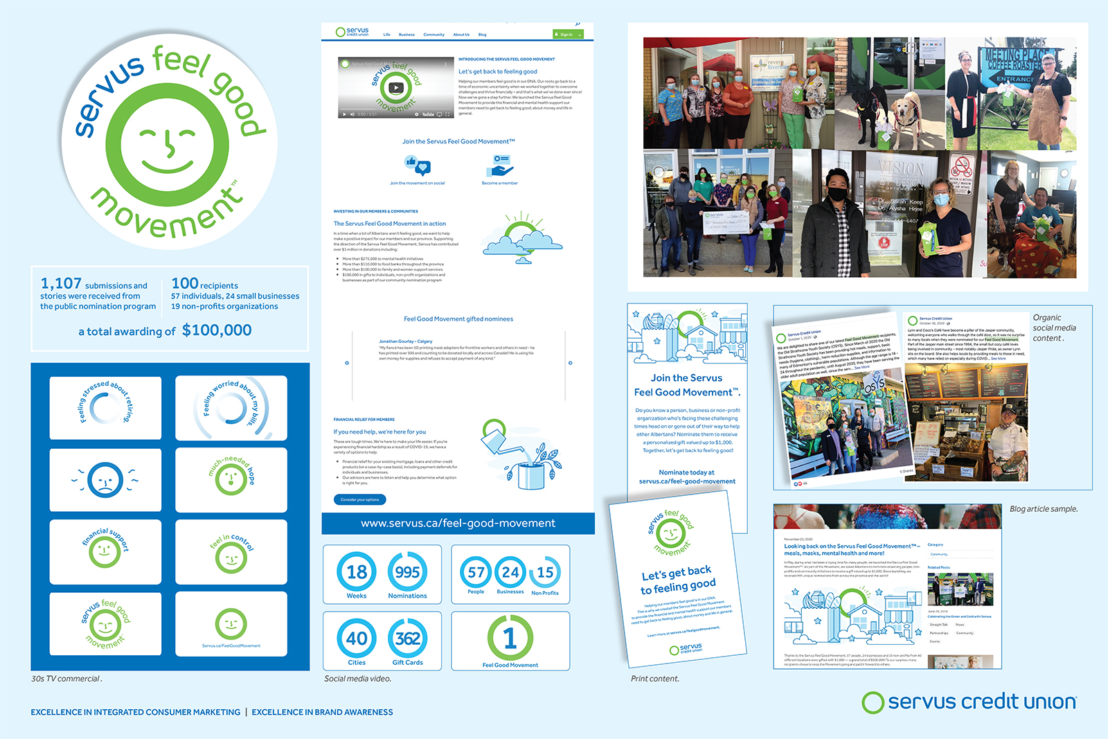 An overview of different marketing collateral for Servus Feel Good Movement.