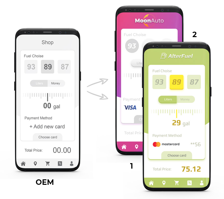 White-label mobile app can be more suitable than a custom app for businesses that don't want to reduce cost on app development