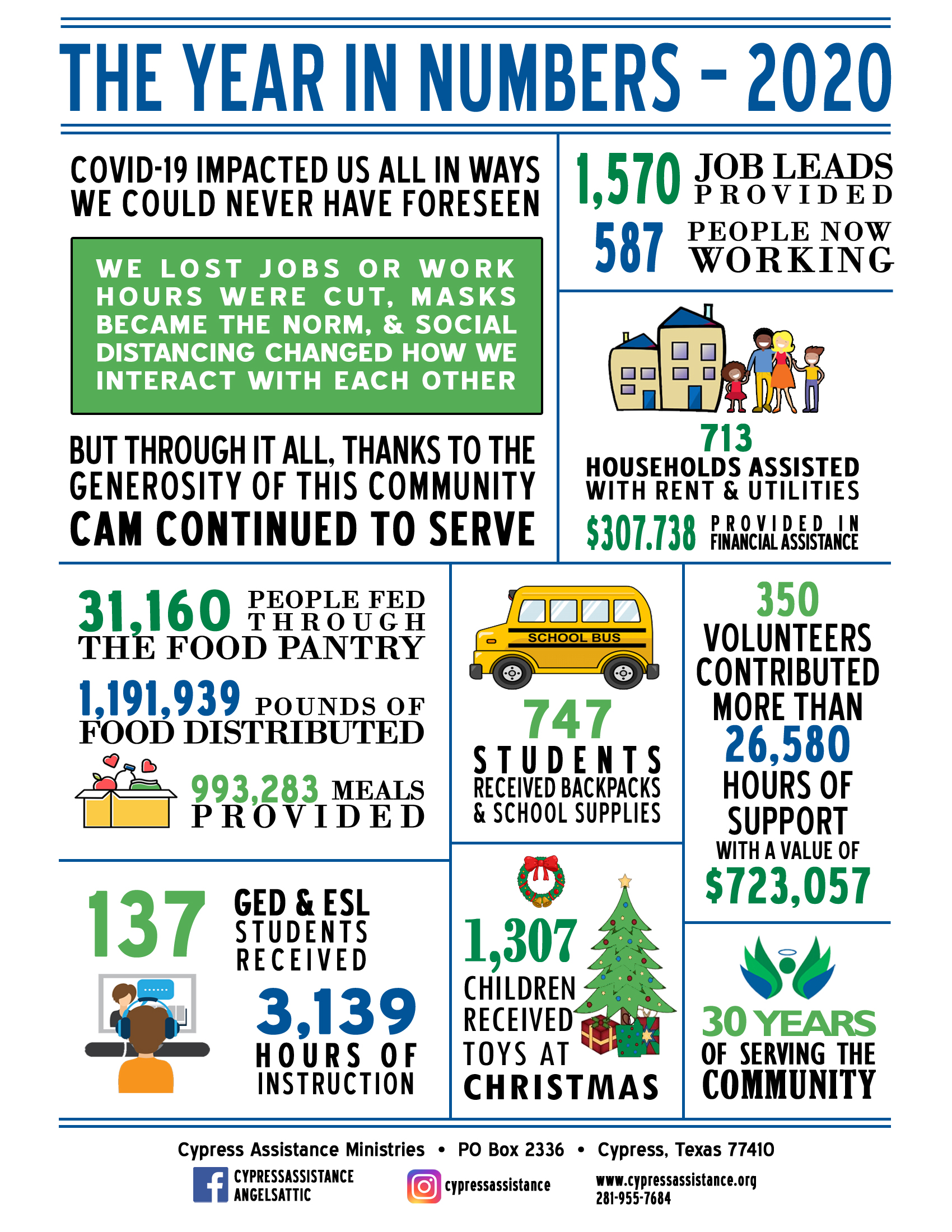 Cypress Assistance Ministries annual report