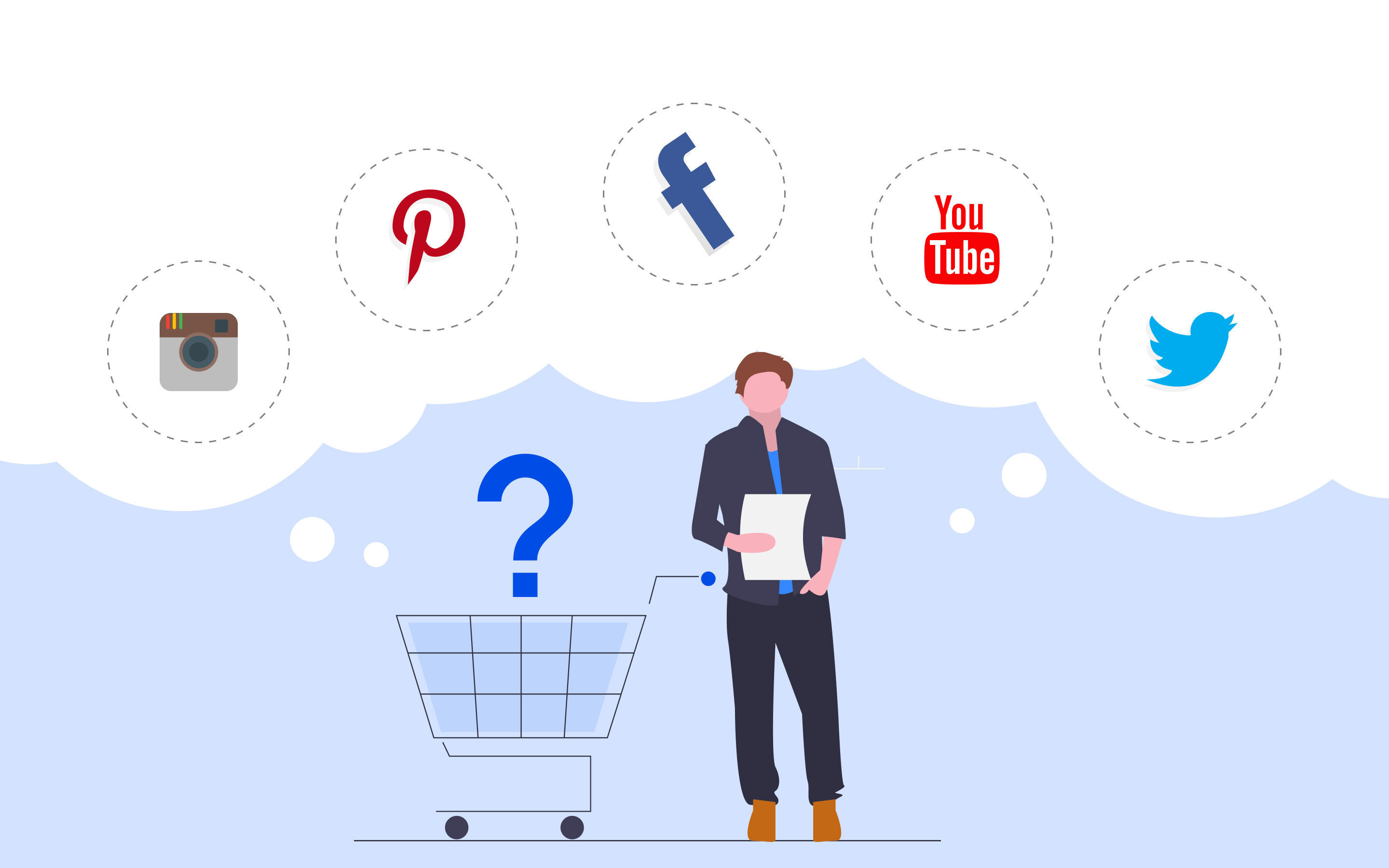 Identify which social platforms best fit your brand