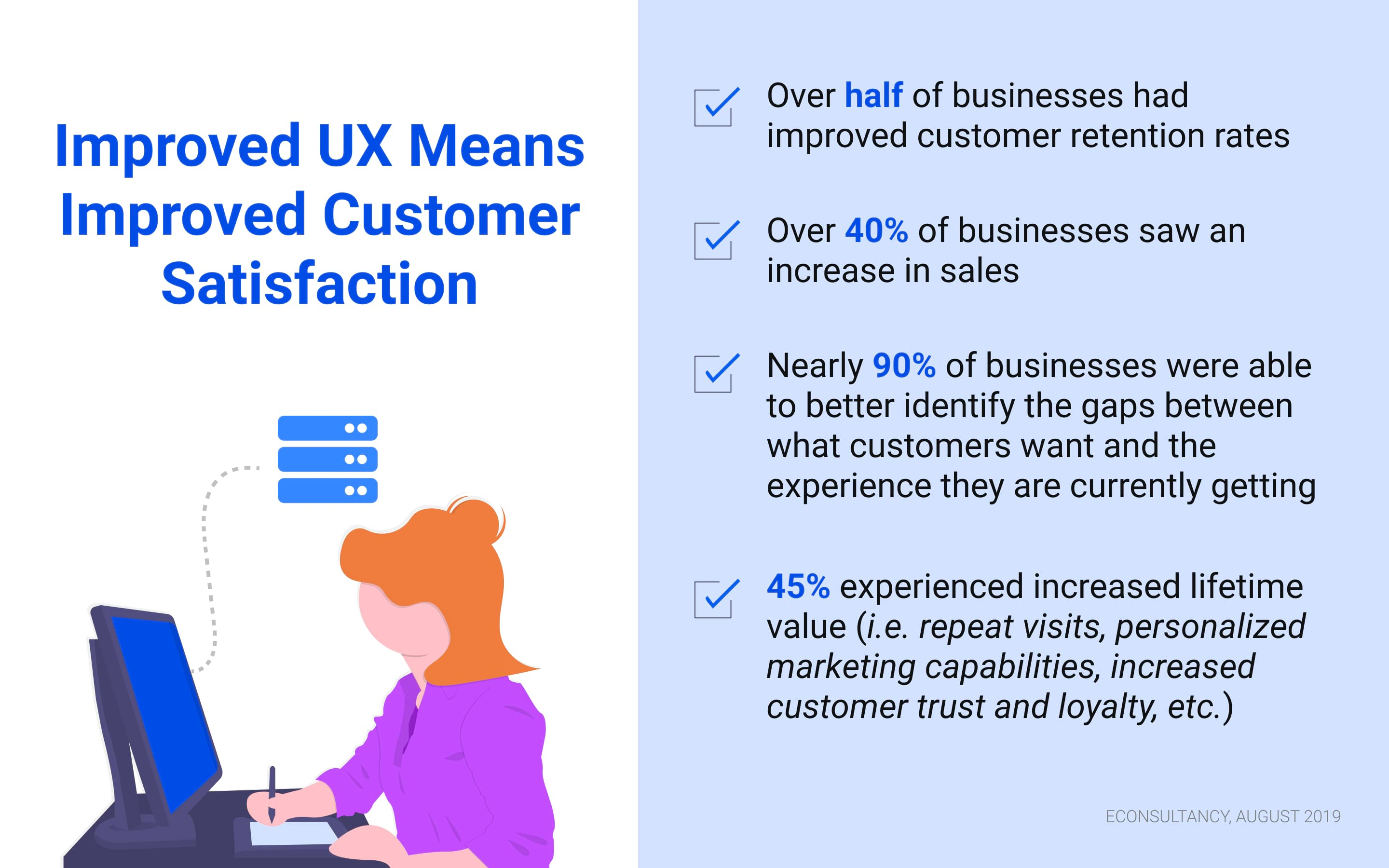 Omnichannel experience reported outcomes