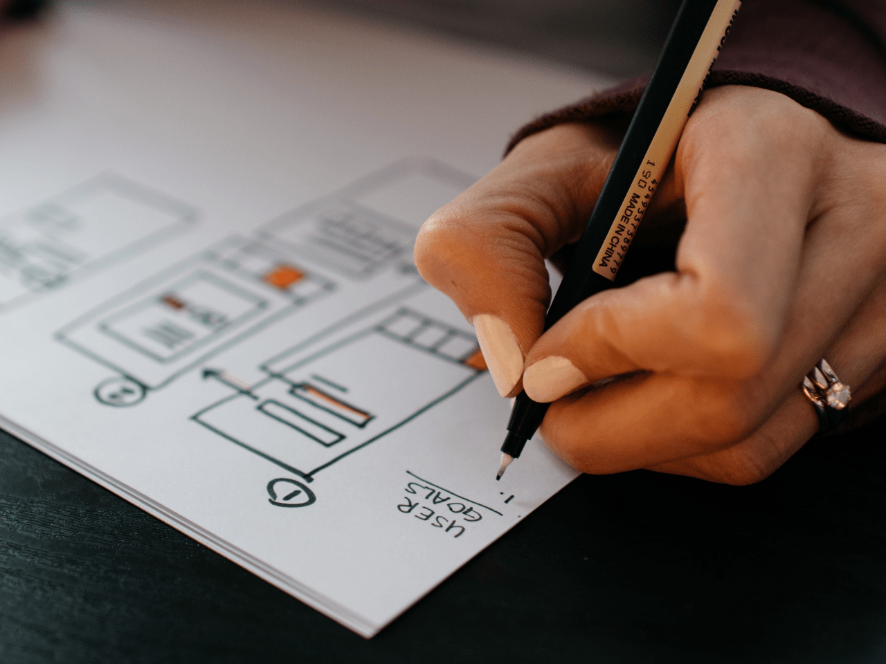 Creating a UX Strategy: breaking down the process