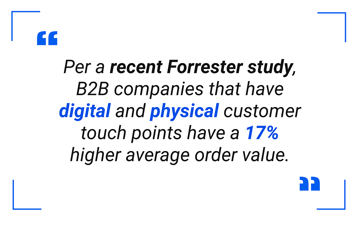 according to Forrester, increasing digital touch points for customers increases your average order value.
