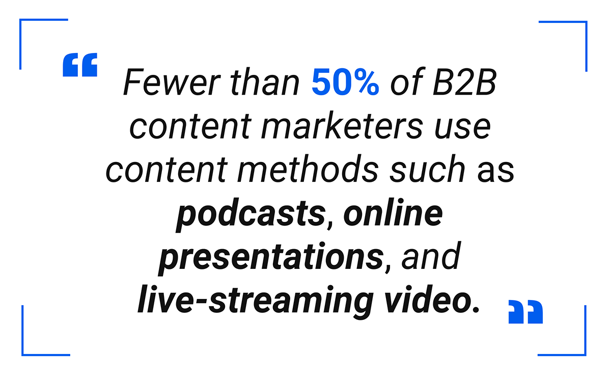 Fewer than 50% of B2B content marketers use podcasts, online presentations and live-streaming video