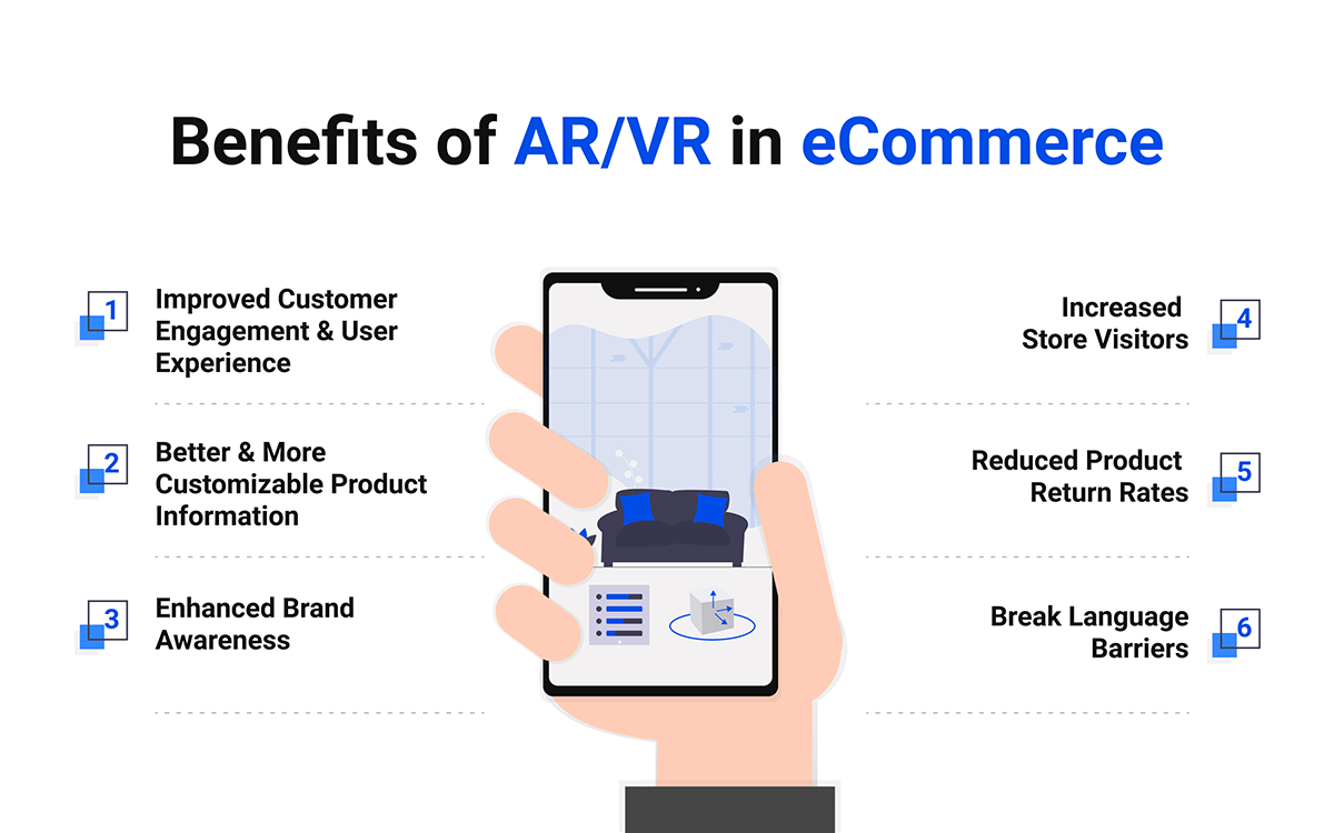 Benefits of AR VR in eCommerce