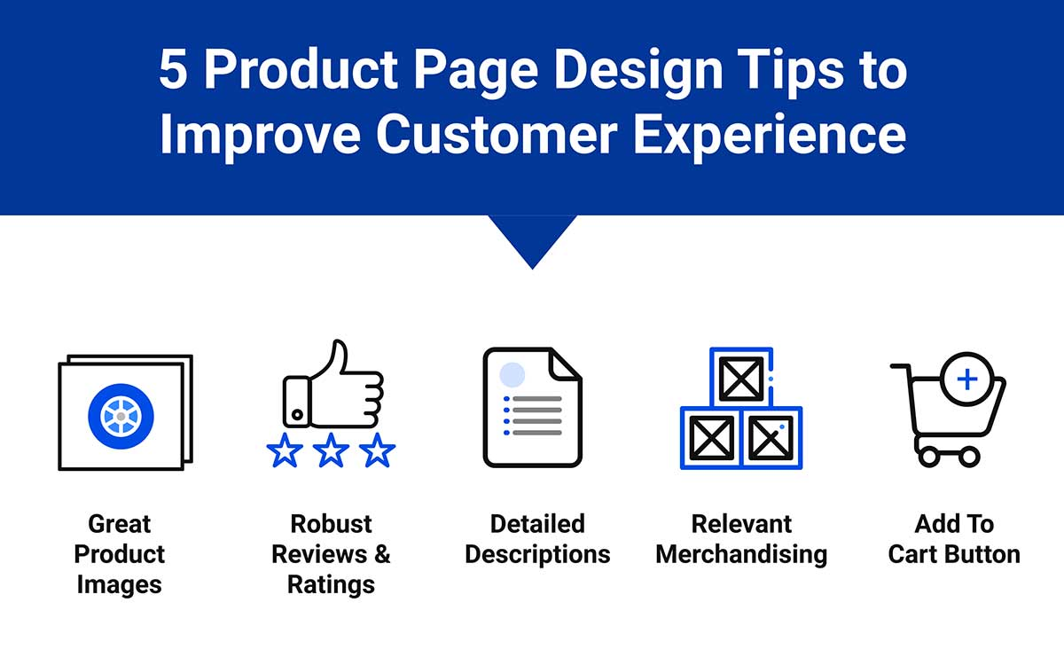 5 Product Page Design Tips