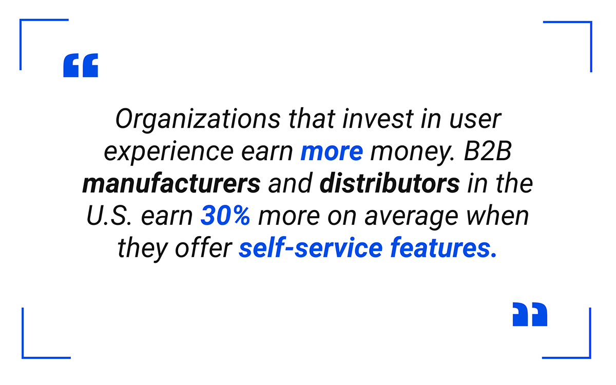 Organizations that invest in user experience earn more money. B2B manufacturers and distributors in the U.S. earn 30% more on average when they offer self-service features.
