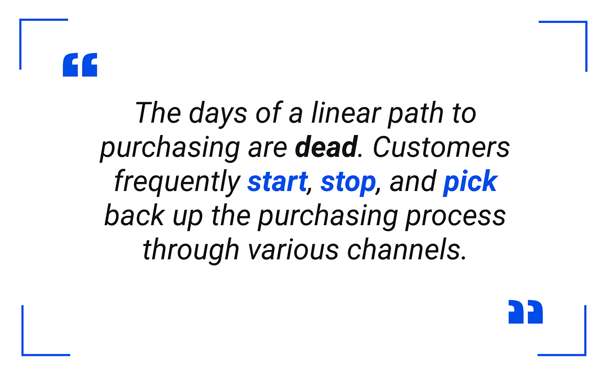 Omnichannel retail - Customers use various channels to make purchases - pull quote