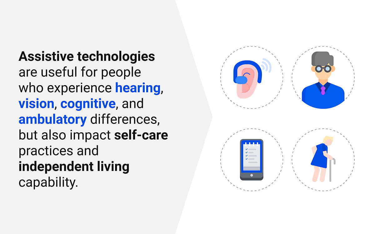 graphic: assistive technologies