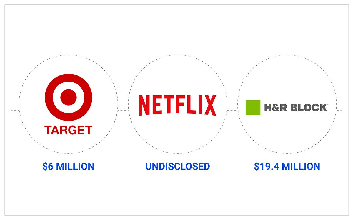 Target, Netflix, and H&R Block