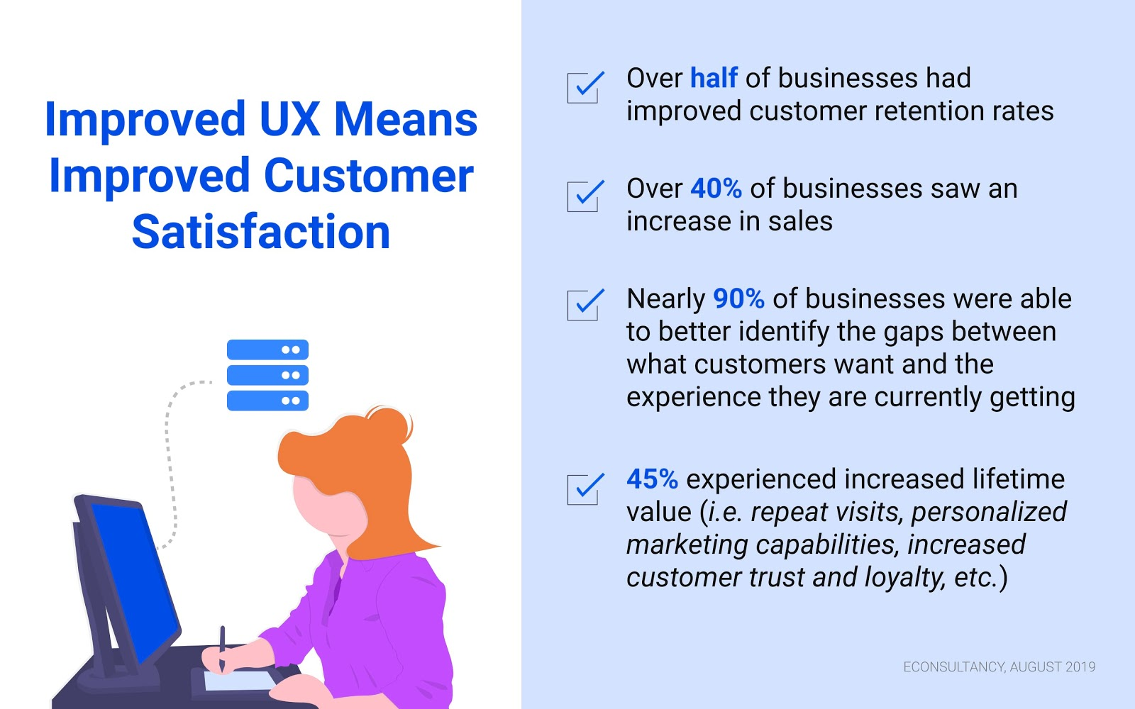 graphic: improved ux