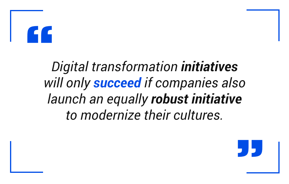 pull quote: Digital transformation initiatives