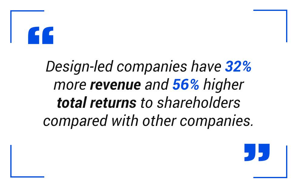 pull quote: design-led companies