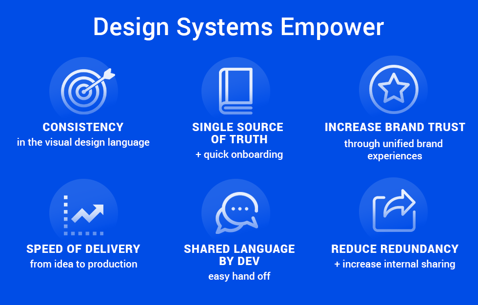 Graphic Design Systems Empower
