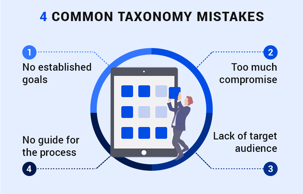 graphic: 4 common taxonomy mistakes