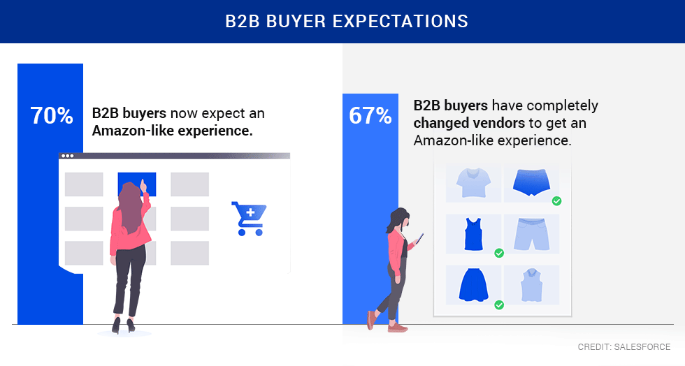Graphics-B2B-Buyer-Expectations