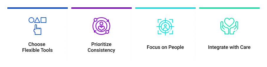 graphic-ways to design third-party integrations