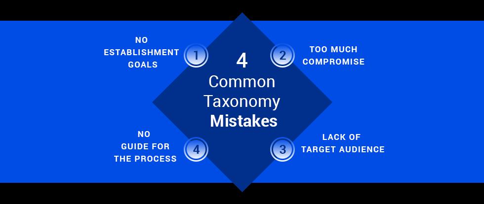 4 Common Taxonomy Mistakes