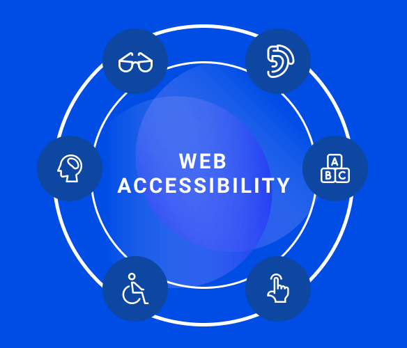 eCommerce Accessibility Guidelines Graphic