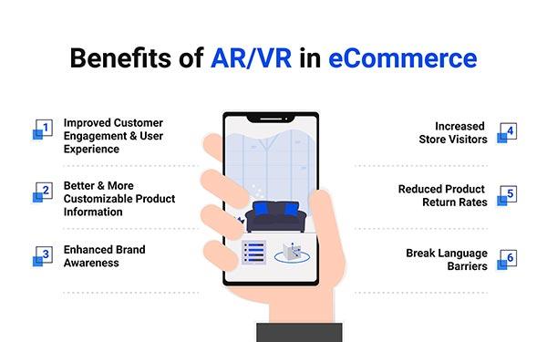 Benefits of AR/VR in eCommerce Bullet Points Illustration