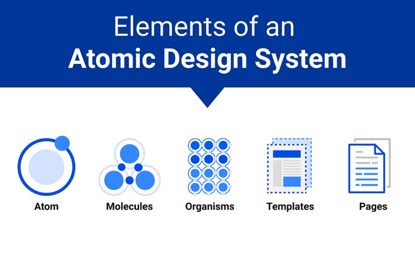 atomic-design system