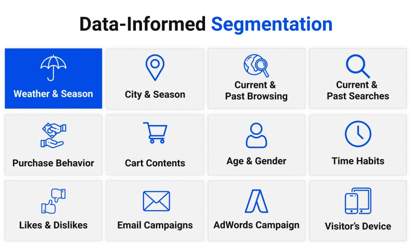 Data-Informed Segmentation