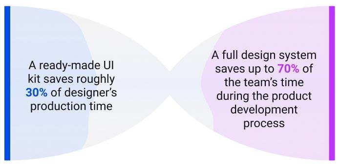 Speed of Design graphic