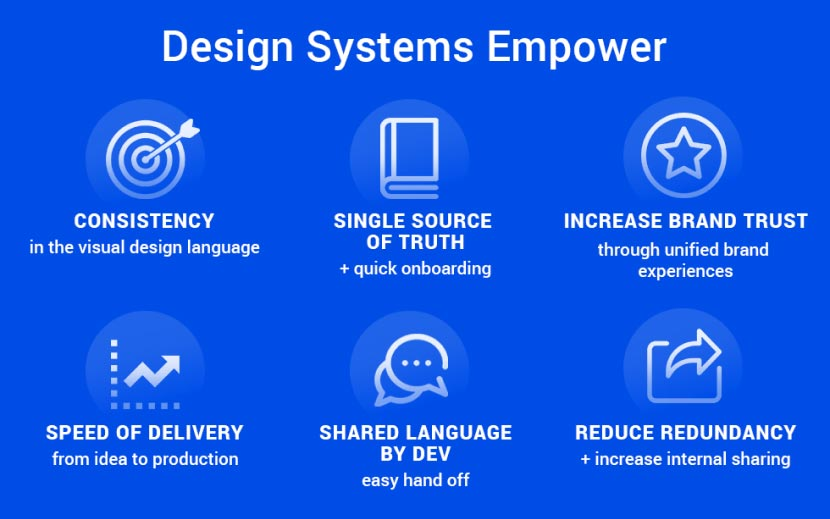Design Systems Empower graphic