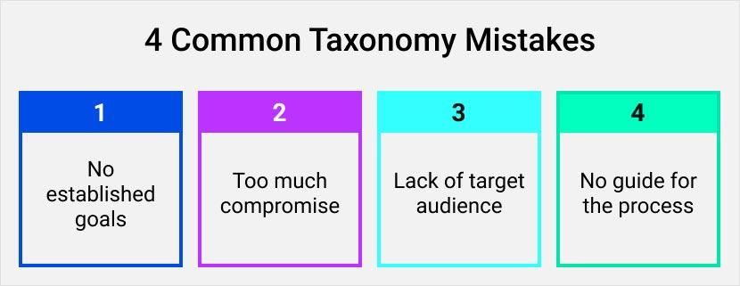 4 Common Taxonomy Mistakes graphic