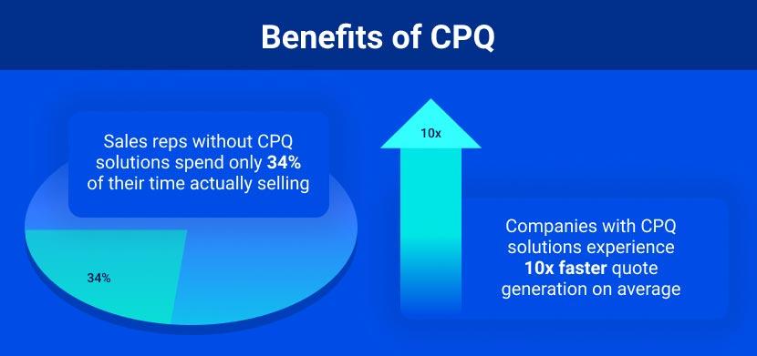 Benefits of CPQ graphic
