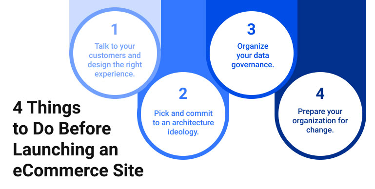 4 Things to Do Before Launching an eCommerce Site