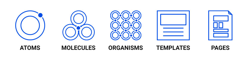 5 Design Systems