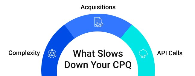 What Slows Down Your CPQ graphic