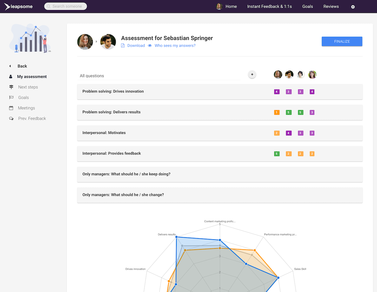 Employee performance reviews and appraisal software screenshot