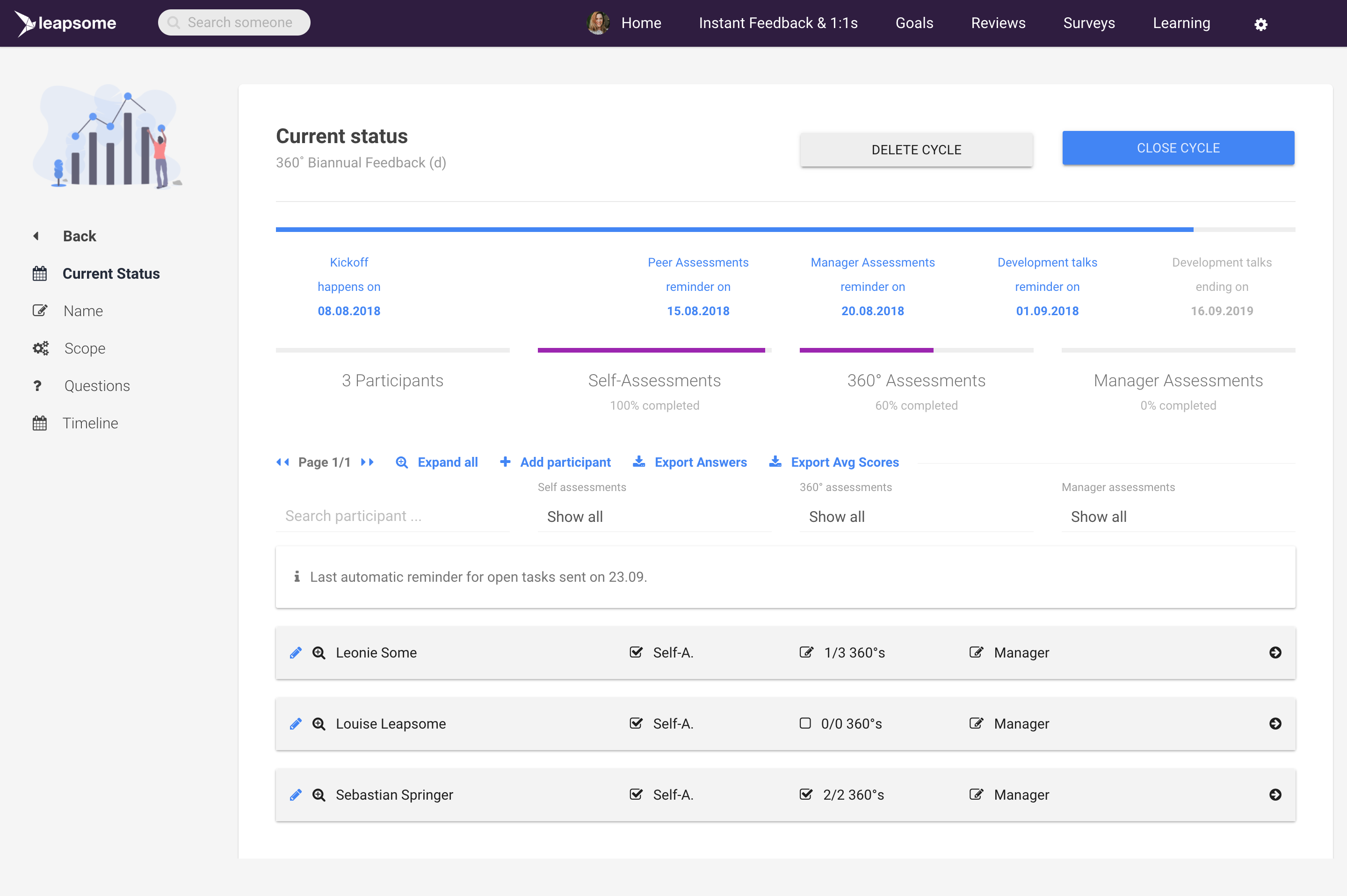 Employee Performance Review Software Screenshot the dashboard and current status tab