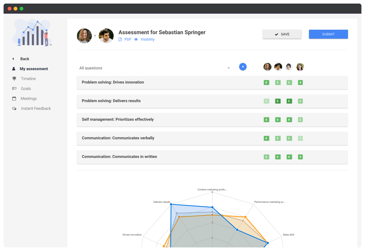 Employee performance reviews and appraisal software screenshot
