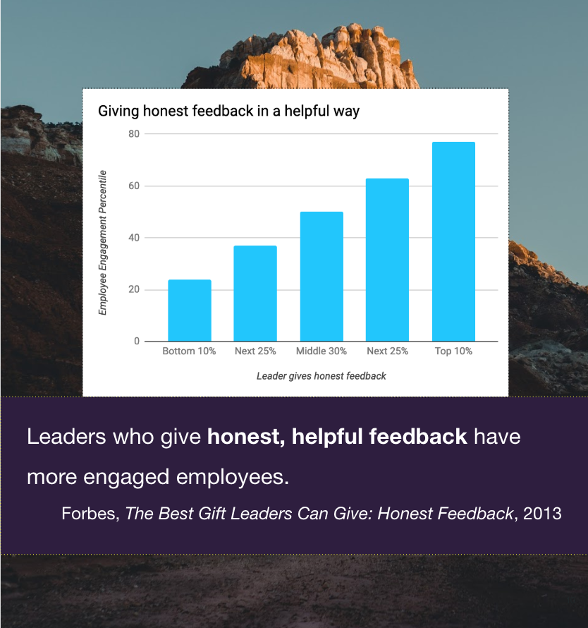 Leaders who give honest feedback have more engaged employees