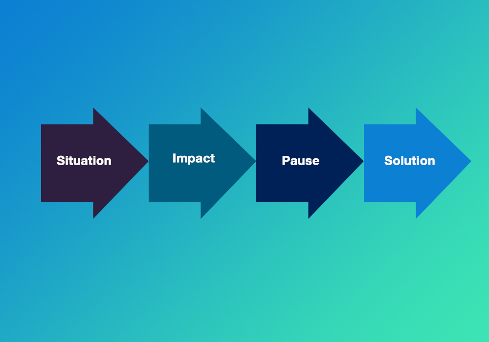 Steps for a great feedback session